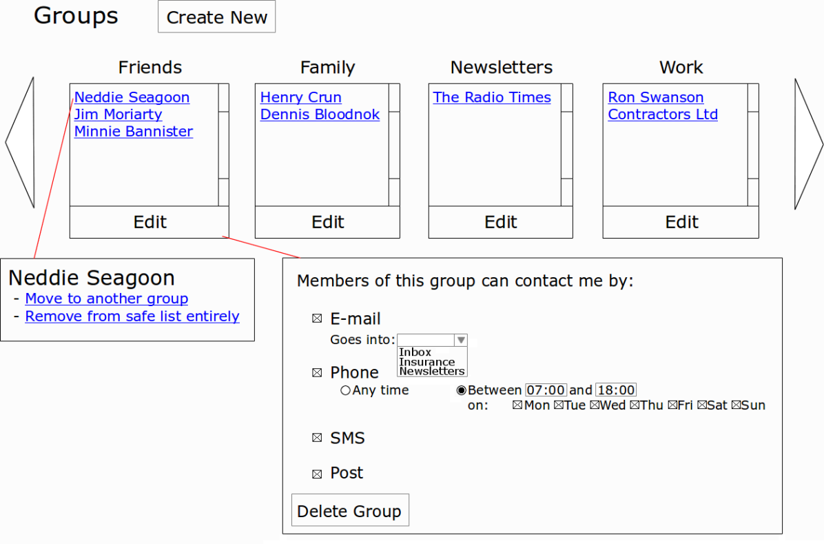 A mock up of how an e-mail group rules system could look.